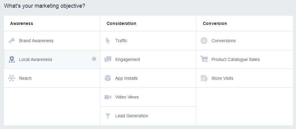 Types of Facebook Campaigns